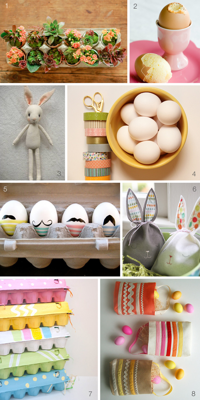EasterDIYs Easter Inspiration